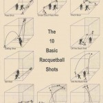 The 10 Basic Racquetball Shots Illustrated