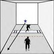 The Racquetball Screen Serve Illustrated | Racquetball Lessons Blog