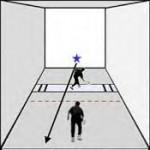 The Racquetball Screen Serve Illustrated